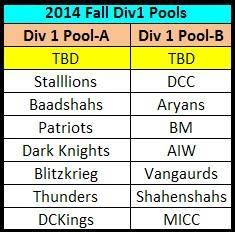 Fall 2014 Pools info ...