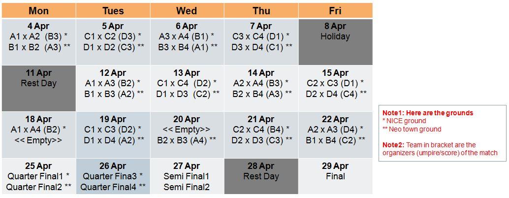 Fixtures & match org ...